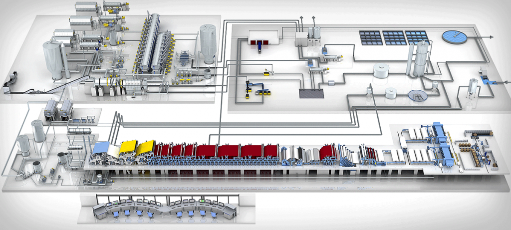 Representation of an industrial plant as a 3D image